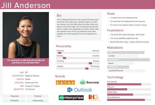 Karta persony, Źródło: materiały promocyjne xtensio.com