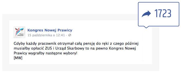 Facebook - udostępnienia