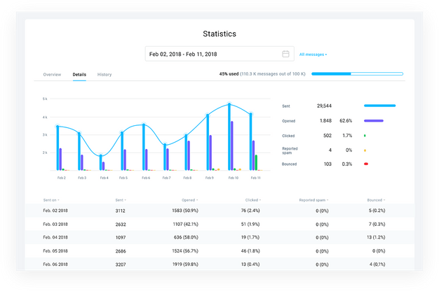 pages/max/b2b/index.featuresFeature1Header